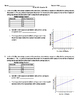 8th Grade Math Functions Review 15 pages of Questions CCSS REVIEW