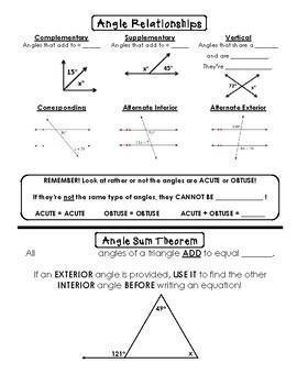 8th Grade Math Georgia Milestone Review All Standards By Teach