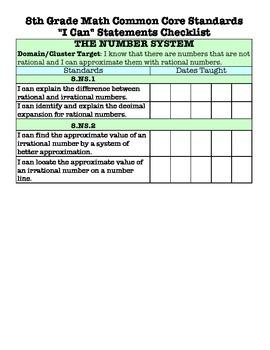 "8th Grade Math ""I Can"" Statements Checklist"