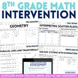 8th Grade Math Intervention Binder
