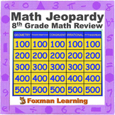 8th Grade Math Jeopardy Review Game for SmartBoard and PowerPoint Common Core