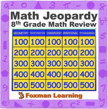 8th Grade Math Jeopardy Review Game for SmartBoard and Pow