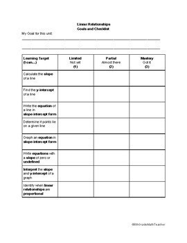 "8th Grade Math Goal Setting & Learning Targets ""I can"" Checklists"