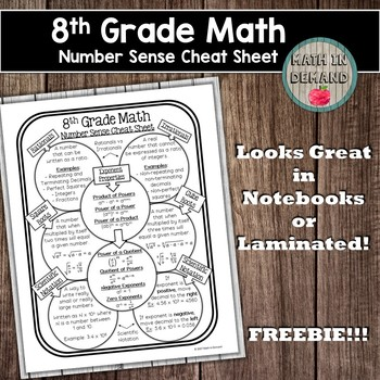 8th Grade Math Number Sense Cheat Sheet