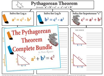 8th Grade Math - Bundle #1 - Activities for Interactive Notebooks & More