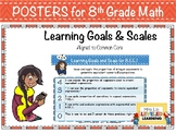 8th Grade Math Posters (8.NS.1-2, 8.EE.1) with Marzano Scales - FREE!