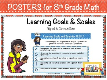 8th Grade Math Posters (8.NS.1-2, 8.EE.1) with Marzano Sca