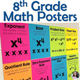 8th Grade Math Vocabulary Posters for Word Wall All Year BUNDLE