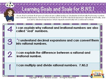 8th Grade Math Posters with Learning Goals & Scales (NS,EE) Editable Levels FREE