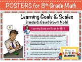 8th Grade Math Posters with Learning Goals & Scales (NS,EE