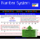 8th Grade Math Rational & Irrational Numbers Google Interactive