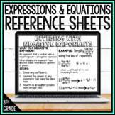 8th Grade Math Reference Sheets - Expressions and Equation