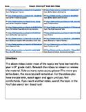 8th Grade Math Review: 16 Videos + Practice Final