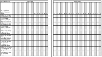 8th Grade Math SBG or Mastery Grading Data Tracker (Editable Bundle)