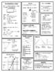 8th Grade Math STAAR Review Study Sheet