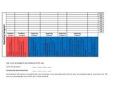 8th Grade Math STAAR Student Data Sheet