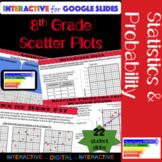 8th Grade Math Scatter Plot for Google Classroom/ Distance