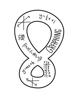 8th Grade Math Sign Classroom Decor