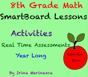 8th Grade Math Common Core