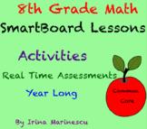 8th Grade Math Curriculum Common Core