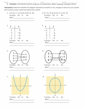 8th Grade Math Spring Break Functions Review Packet