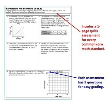 8th Grade Math Standards Based Assessments * All Standards * {Common Core}