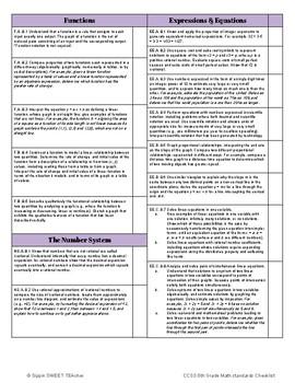8th Grade Math Standards Checklist (Common Core)