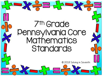 8th Grade Math Standards Posters