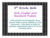 8th Grade Math Standards Wall Posters