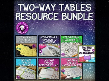 8th Grade Math Statistics and Probability Activity Bundle