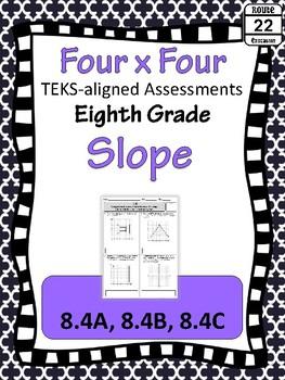 8th Grade Math TEKS Slope