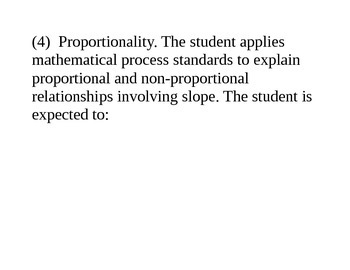 8th Grade Math TEKS for display