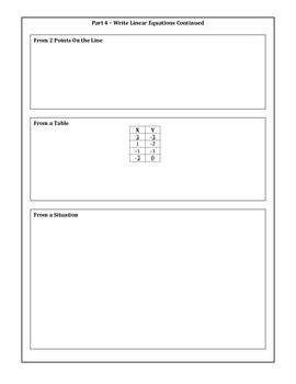 8th Grade Math Unit 3 Summary - Linear Functions