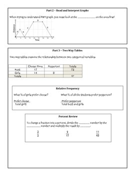 8th Grade Math Unit 4 Summary - Linear Models and Tables