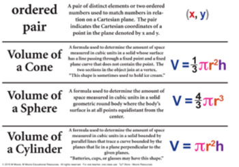 8th Grade Math - Vocabulary Activities