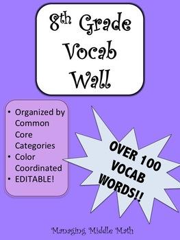 8th Grade Math Vocabulary Word Wall