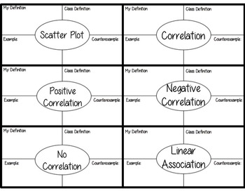 8th Grade Math Vocabulary for ISN