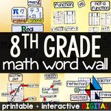 8th Grade Math Word Wall - print and digital