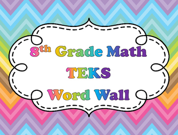 8th Grade Math Word Wall Vocabulary Cards