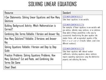 8th Grade Math Year Long Interactive Notebook Bundle