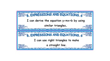 8th Grade Math's Checklist: Expressions and Equations