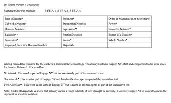 8th Grade Module 1 Vocabulary - Engage NY/Eureka Math - Editable