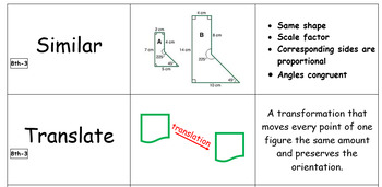 8th Grade Module 3 Vocabulary - SBAC - Editable
