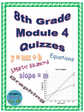 8th Grade Module 4 Quizzes for Topics A to D - Editable