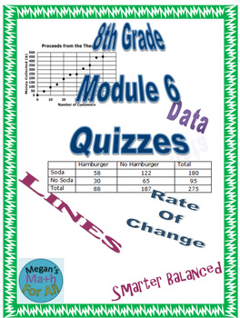 8th Grade Module 6 Quizzes for Topics A to D - Editable