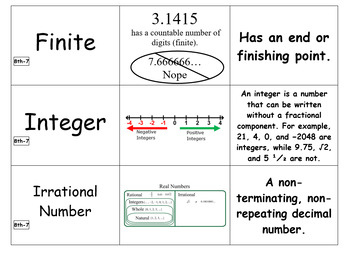 8th Grade Module 7 Vocabulary - Roots, Numbers, and Volume - SBAC - Editable