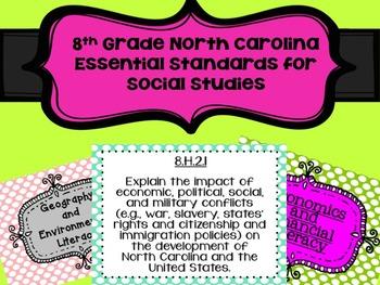 8th Grade North Carolina Essential Standards for Social Studies Posters