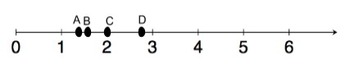 8th Grade Number Sense Quiz 2