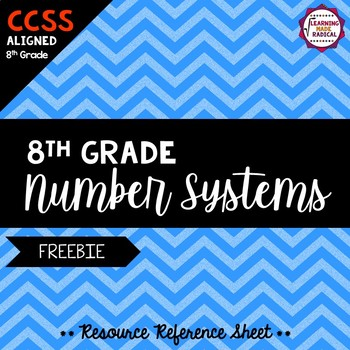 8th Grade Number Systems Resource Reference Sheet