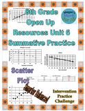 8th Grade Open Up Resources Unit 6 Math Summative Practice - Editable - SBAC